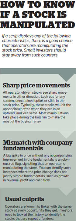How to know if a stock is manipulated
