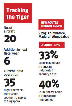 SpiceJet seems best fit for Tiger Airways' expansion plan