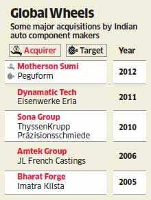 Amtek Auto may acquire Germany's Tekfor Neumayer