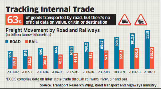 The government is ready with a roadmap to capture interstate trade data, considered as essential for the proposed Goods and Service Tax regime.