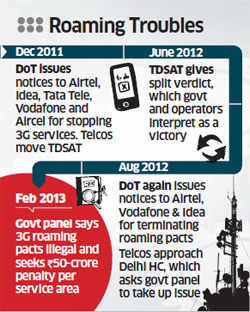 Bharti told to stop 3G services in 7 circles, slapped Rs 350 cr fine