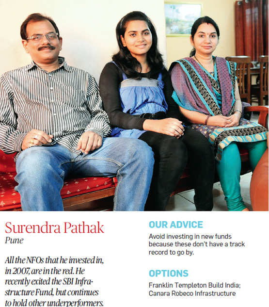 Surendra Pathak