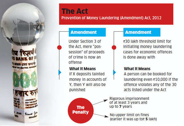 PMLA (Amendment) Act: Now, someone else's dirty money can taint you