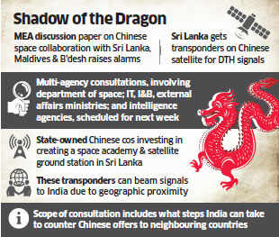 China's satellite deals with neighbours jolt Indian security agencies into action