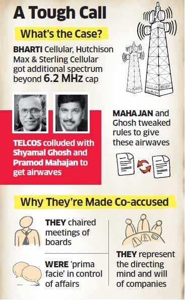 Bharti's Sunil Mittal summoned as accused in 2G spectrum allocation case
