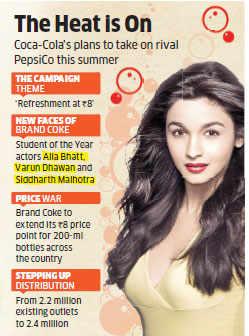 Coca-Cola moves to counter Pepsi's IPL bonanza through entry-level price war, and market expansion