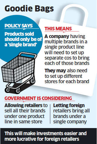 Government plans to liberalise FDI norms for single-brand retail to attract big bucks
