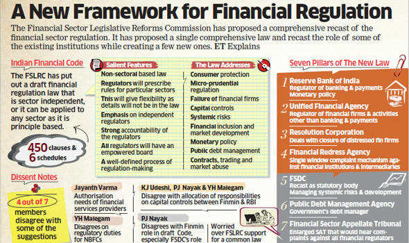 A high-powered expert panel set up by the government to suggest a recast of the financial sector laws has recommended a level-playing field for financial firms by doing away with specific laws for public sector entities such as Life Insurance Corporation and State Bank of India.