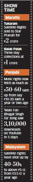 Reliance Entertainment, Eros, Disney UTV and others see bright future in regional films