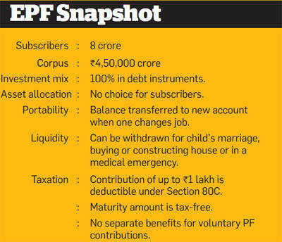 EPF Snapshot