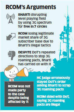 Bharti Airtel asked to stop 3G roaming pacts by Delhi High Court