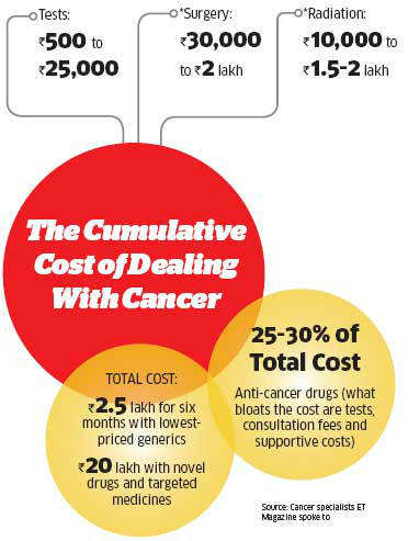 Patent protection: Cancer survivors hope that Novartis verdict will help patients