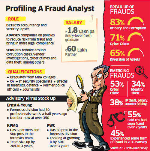 The Big Four audit and advisory firms are hiring forensic experts in increasing numbers as corporate crimes grow in a lacklustre economy.