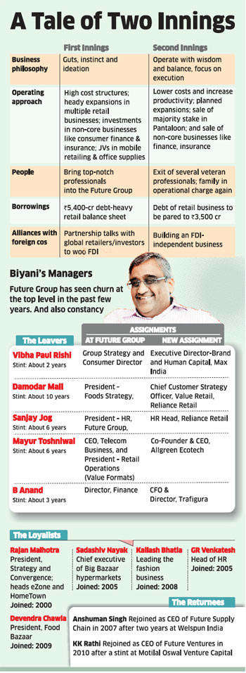 Slowdown-hit retailer Kishore Biyani now out of 'ivory Tower'