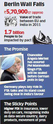 "Germany to back India for its ""intent and assurance"" to economic reforms"