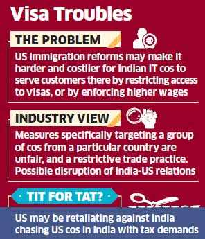 US immigration reforms can be a passport to failure for IT firms like TCS, Wipro and Infosys