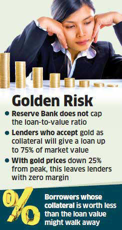 Finance companies' margins crash as gold temblor hits loans