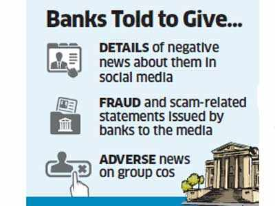 Cobrapost sting: RBI gets stricter on money laundering, banks ask customers to resubmit IDs