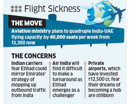 Jet-Etihad deal: Bilateral flying rights between India-UAE will hurt industry, other airlines