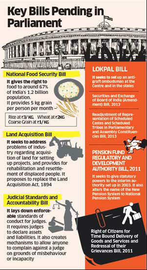 Key bills pending in Budget session as Centre, Opposition spar over 2G and Coal scam probes