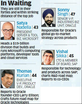Talented Indians have a better shot at rising in younger cos like Google, Cisco than older ones like IBM