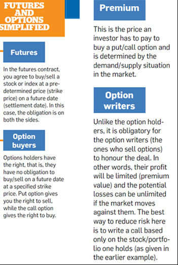 Futures and options simplified