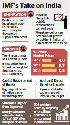 "For countries where inflationary pressures have been elevated, vigilance on inflation will pay dividends for long-term growth,"" the fund said."