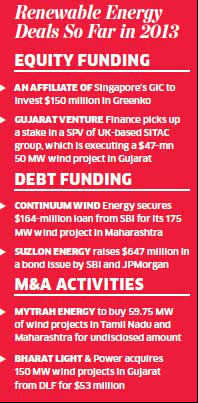 The renewable energy sector in India is seeing a rebound in investment with around five deals worth $500 million being sealed in 2013.