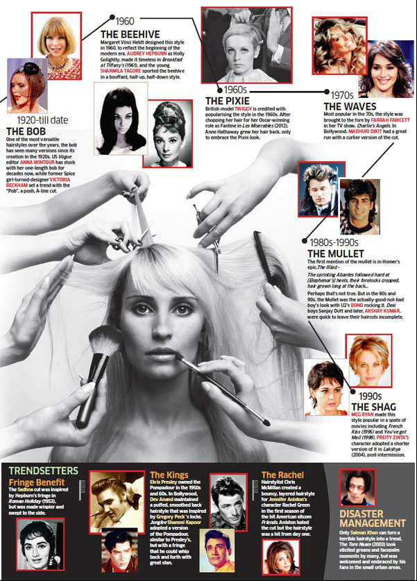 The Bob, the Pixie, the Beehive have played game-changing roles in the way they have impacted the careers of Hollywood and Bollywood stars and defined trends in popular culture