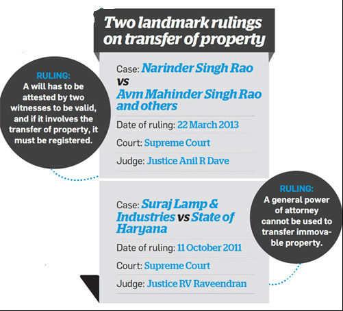 Two landmark rulings on transfer of property