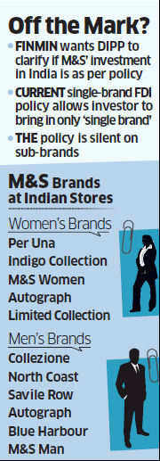 M&S under scrutiny for FDI policy violation on single-brand