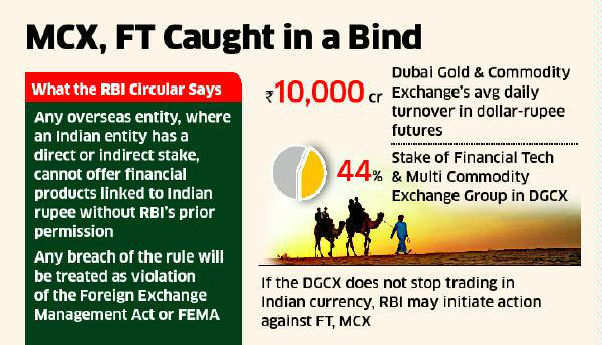 RBI curbs on offshore rupee-dollar trades leave MCX, Financial Technologies in a fix
