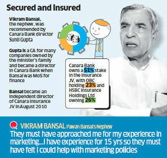 Pawan Bansal's kin was recommended for Canara JV