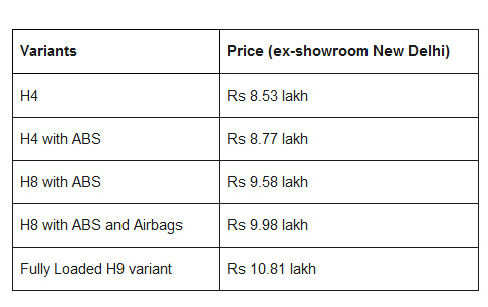 Mahindra Xylo pricing