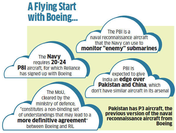 Mukesh Ambani's aerospace gambit: Battling monopoly in Defence Aerospace, will it pay off for RIL