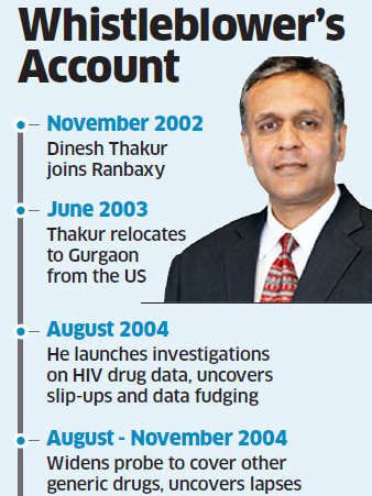 Ranbaxy's top bosses wanted to destroy proof: Dinesh Thakur