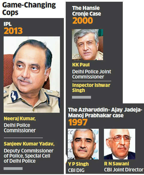 IPL spot fixing: Game-changing cops of Delhi Police who busted cricket scandals