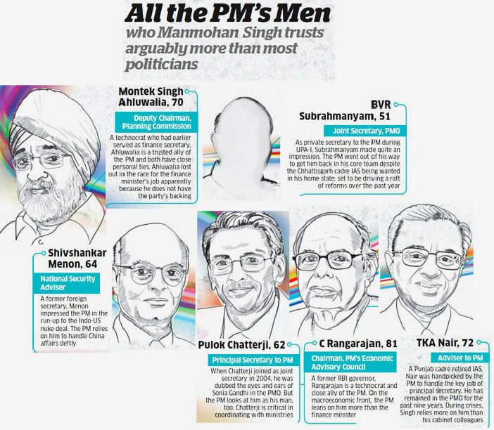Meet PM Manmohan Singh's men who he trusts more than most politicians