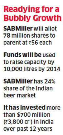 SABMiller plans Rs 440-crore investments in India arm to take on rivals