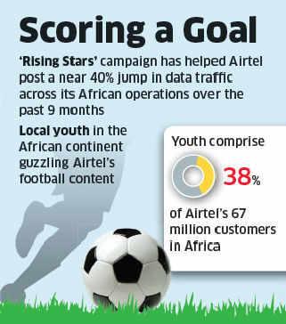 Bharti's talent hunt 'Airtel Rising Stars' rings in revenue in Africa