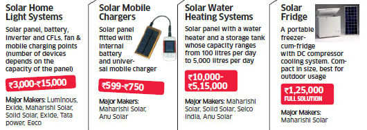 Solar Energy: A sustainable solution to power cuts and rising electricity bills
