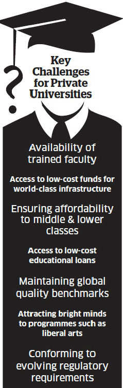 Why private universities are set to be the future of quality education in India