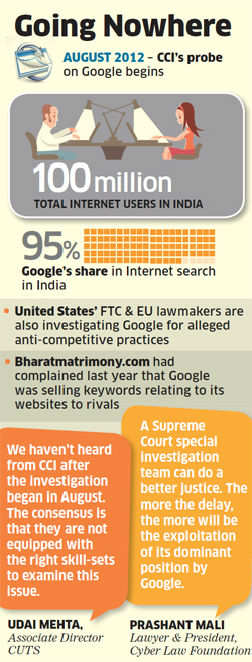 CCI probe on Google's anti-competitive practices goes sluggish