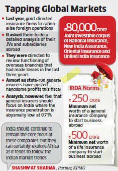 As per IRDA norms, life and general insurance cos with a minimum net worth of Rs 500 cr and Rs 250 cr, respectively, can apply to set up foreign business.