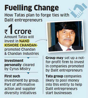 Tata Affirmative Action Programme: Tata Group to invest in a Dalit venture Chandan & Chandan Industries