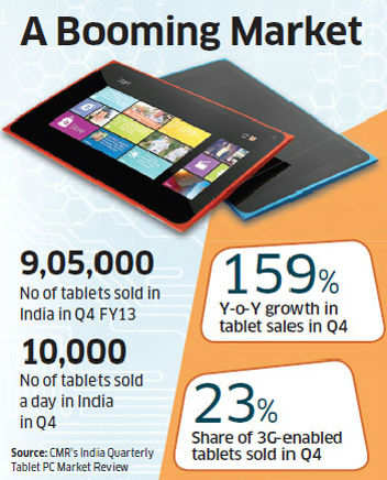 Companies may shrink in size Windows tablets to power up sales