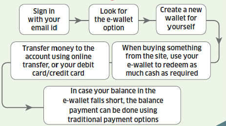 ewallet_payment