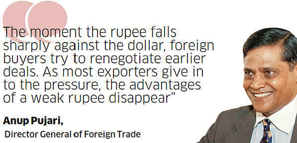 Why a falling Rupee doesn't always mean an export windfall