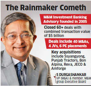 Anand authorises M&M's M&A team to seek business from non-Mahindra companies