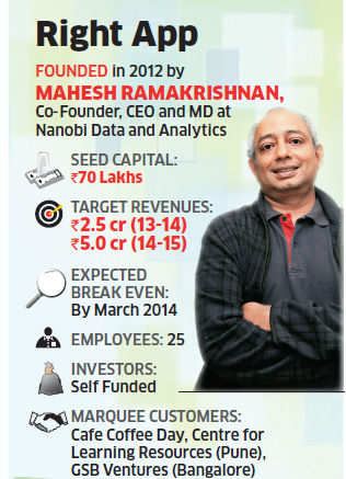 India's first analytics app to offer instant data analysis to SMEs